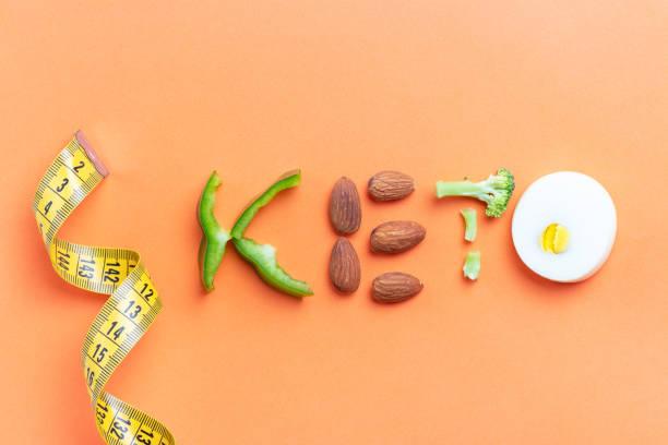 Photo of رجيم الكيتو لإنقاص الوزن و7 من أهم مخاطره ونموذج وجبات للمبتدئين